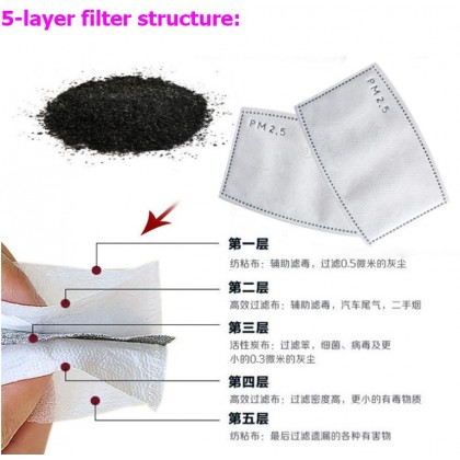 Kid Children & Adult Mask 2pcs PM2.5 Filter Only